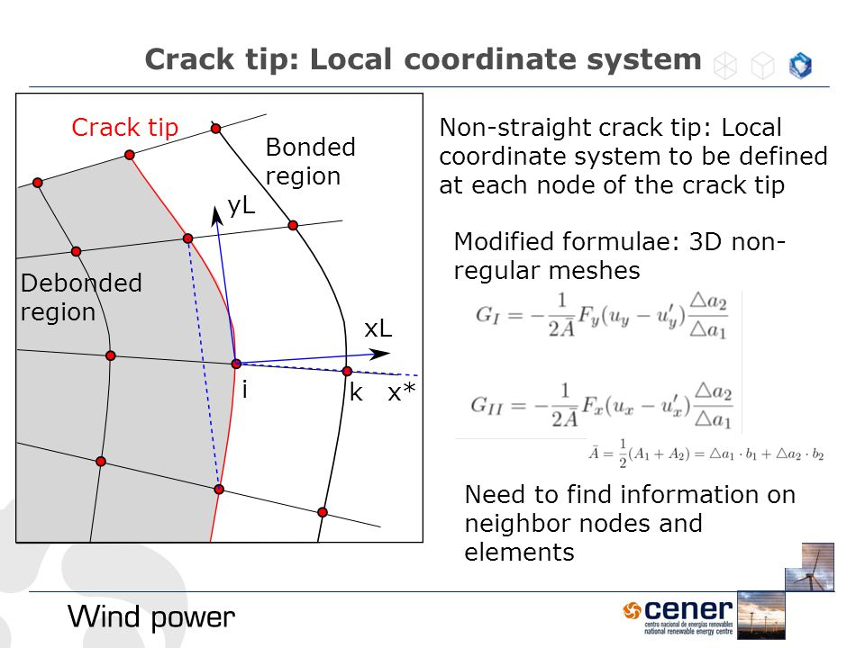 Crack tip: Local coordinate system