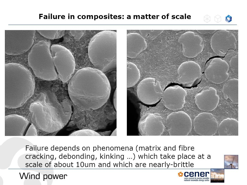 Failure in composites: a matter of scale