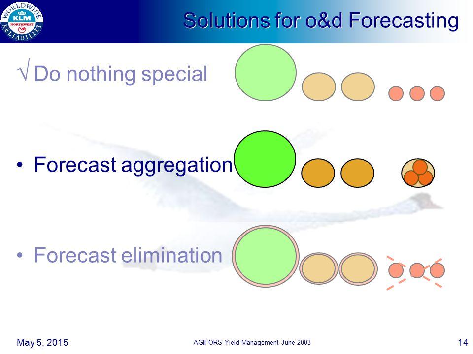 Solutions for o&d Forecasting