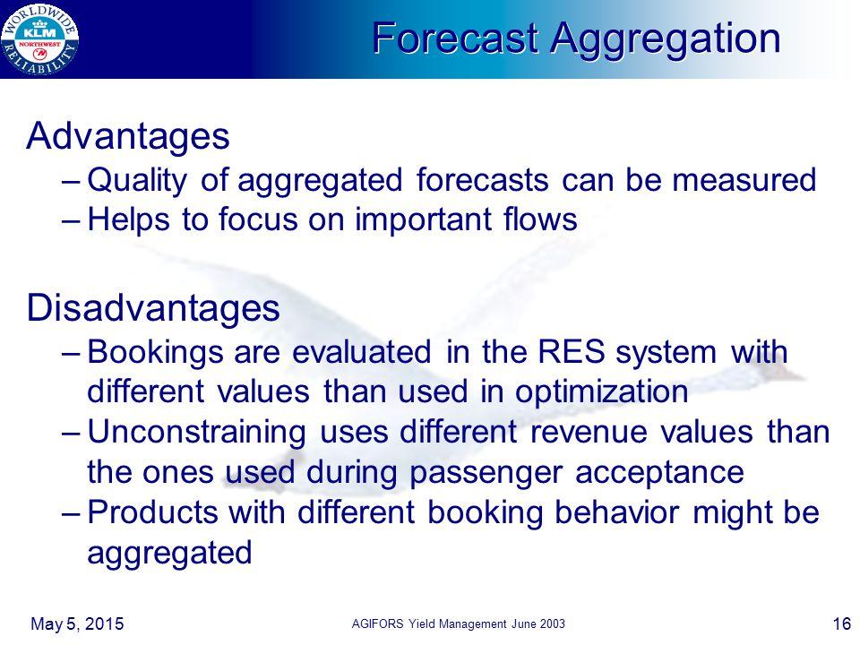 AGIFORS Yield Management June 2003