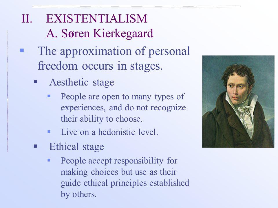 II. EXISTENTIALISM A. Søren Kierkegaard