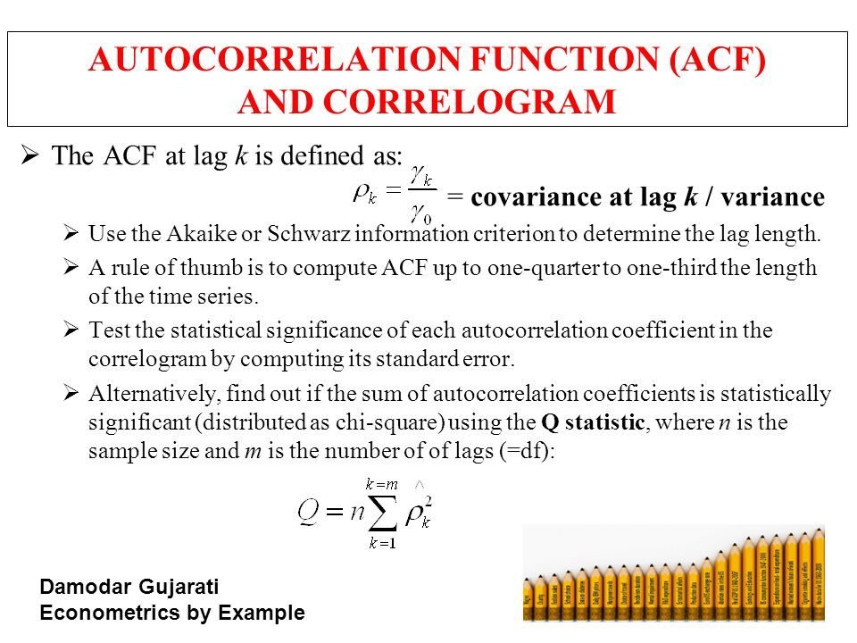 AUTOCORRELATION FUNCTION (ACF) AND CORRELOGRAM