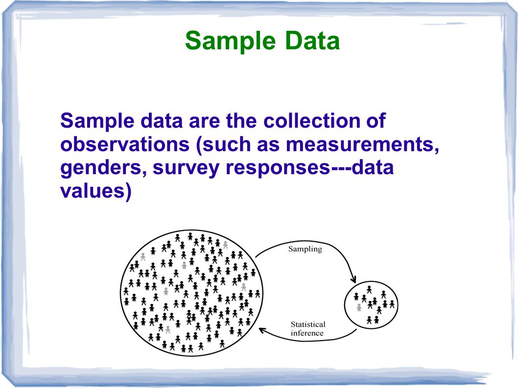 Sample Data Sample data are the collection of observations (such as measurements, genders, survey responses---data values)
