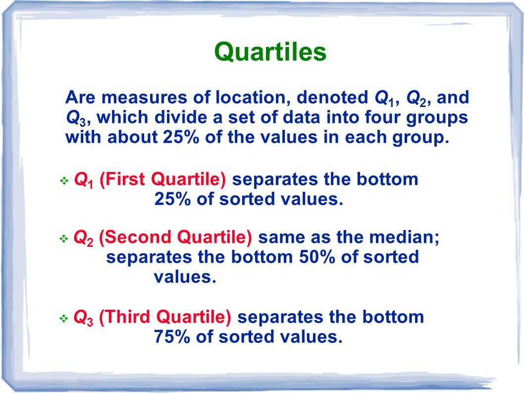 Quartiles Are measures of location, denoted Q1, Q2, and Q3, which divide a set of data into four groups with about 25% of the values in each group.