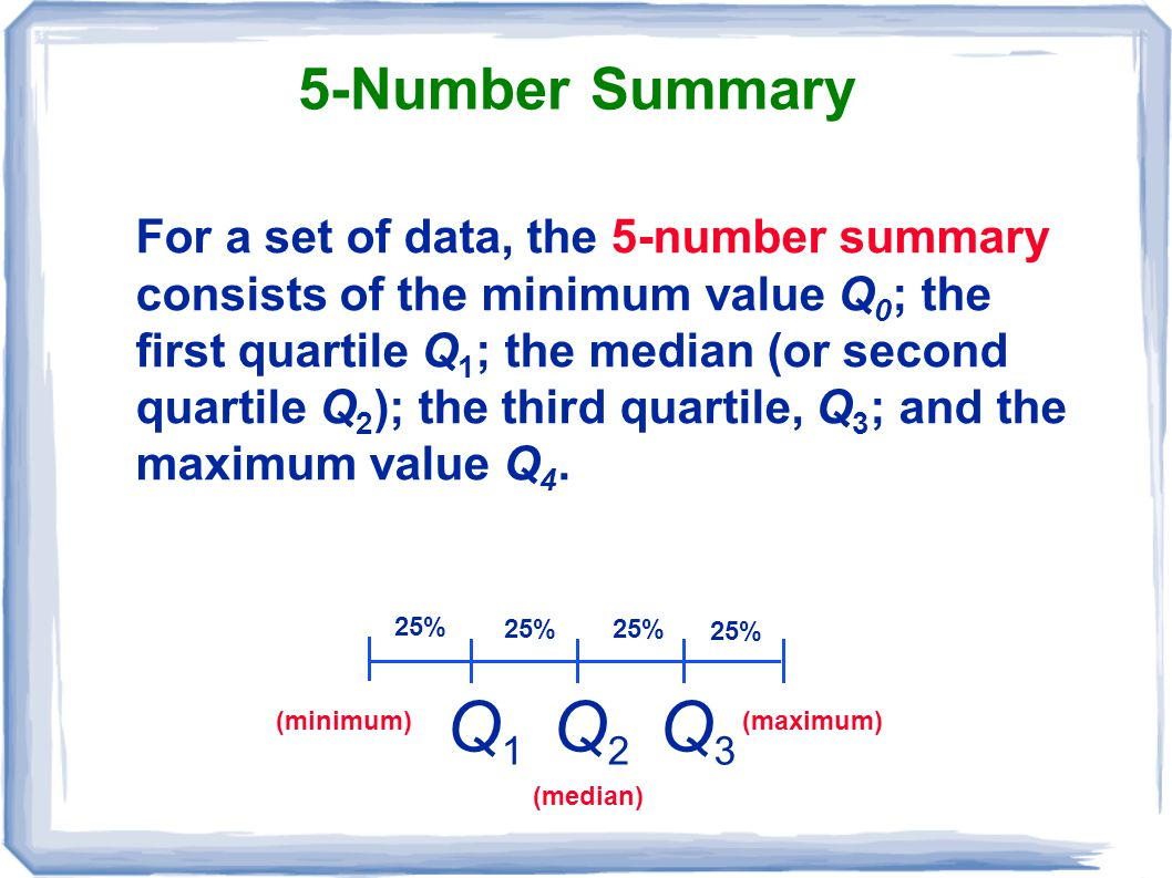 5-Number Summary