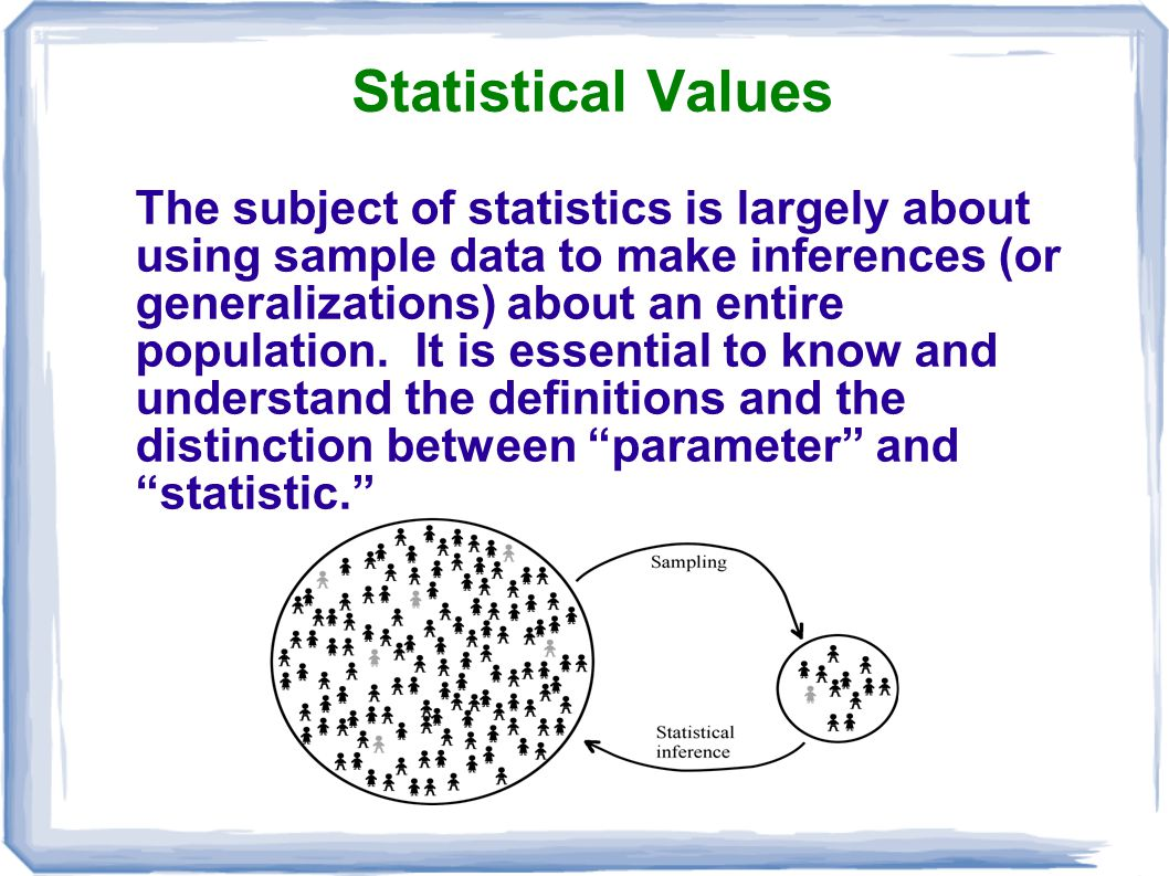 Statistical Values