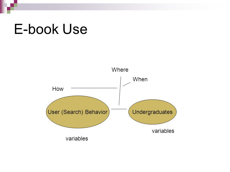 User (Search) Behavior