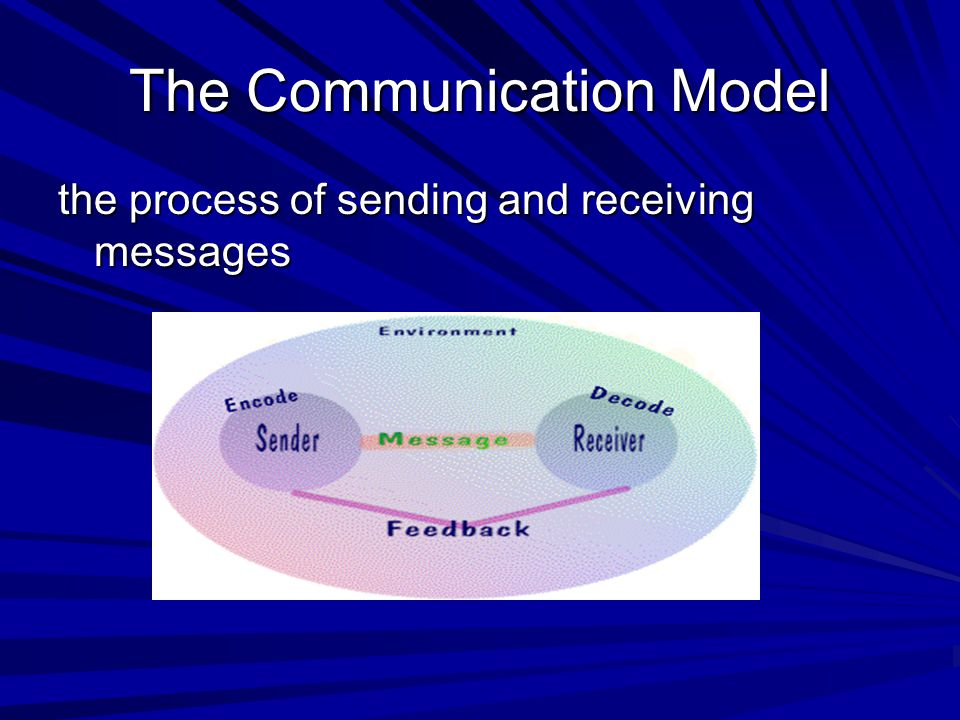The Communication Model