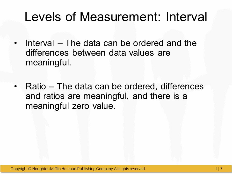 Levels of Measurement: Interval