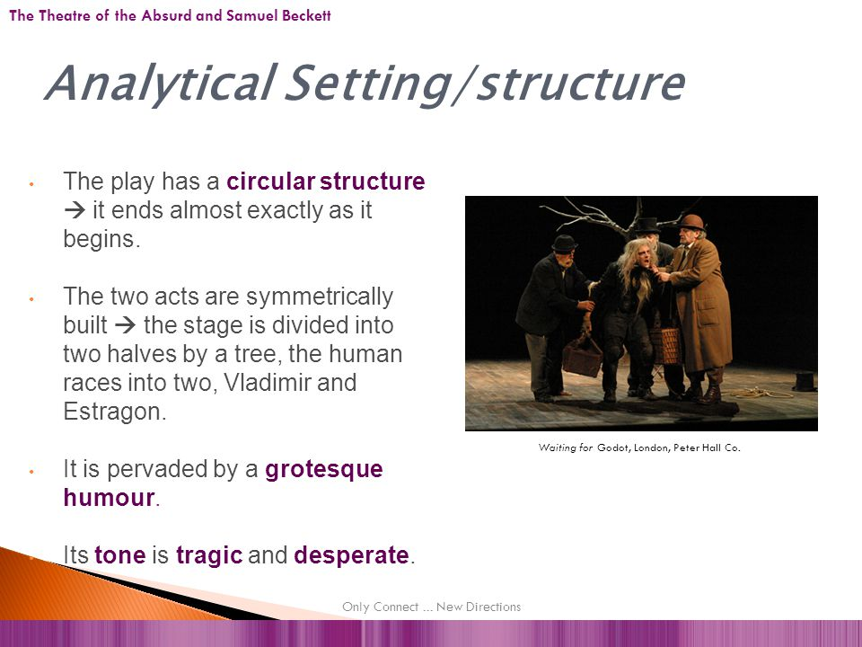 Analytical Setting/structure