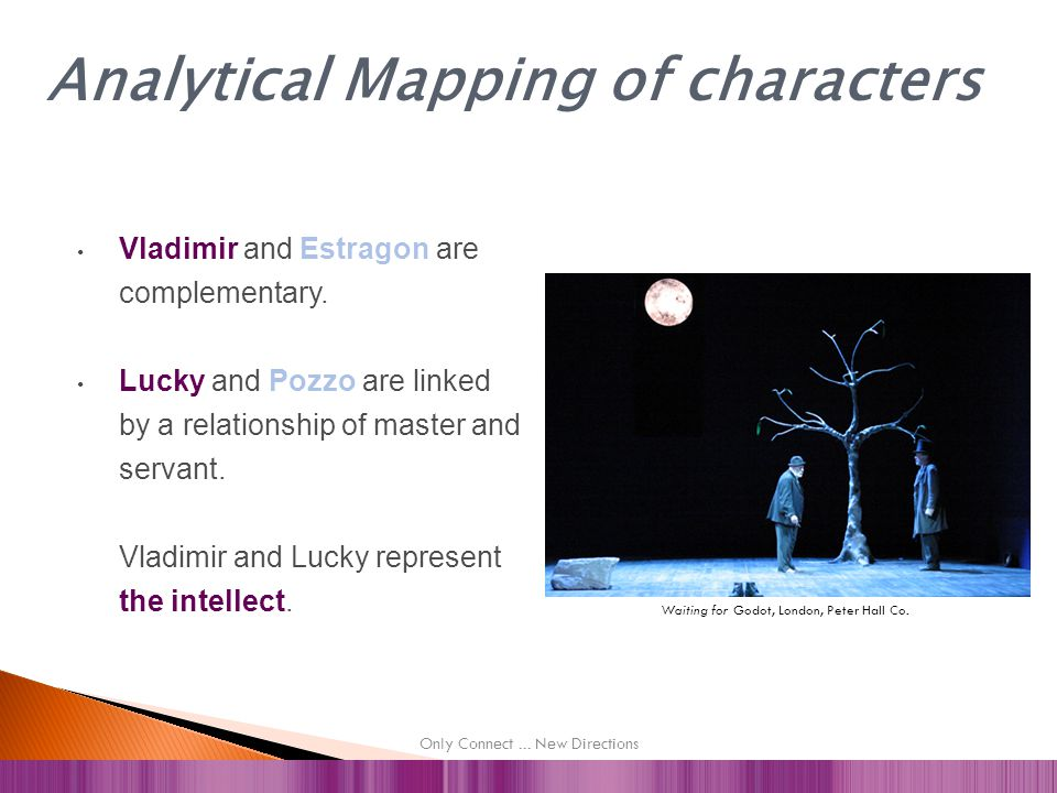 Analytical Mapping of characters