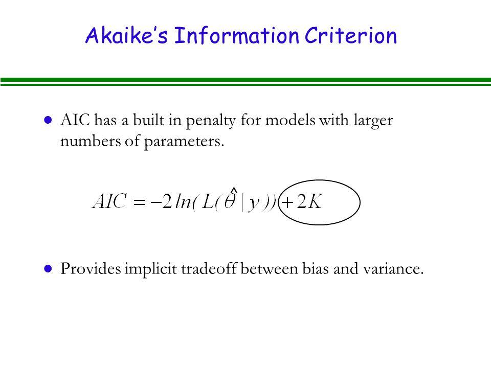Akaike's Information Criterion