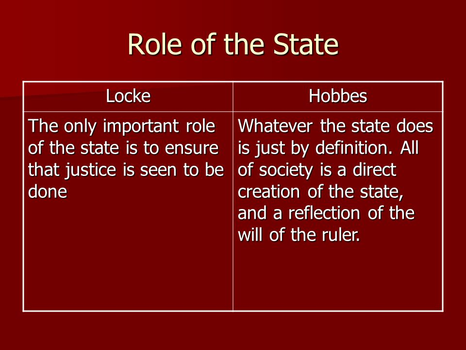Role of the State Locke Hobbes