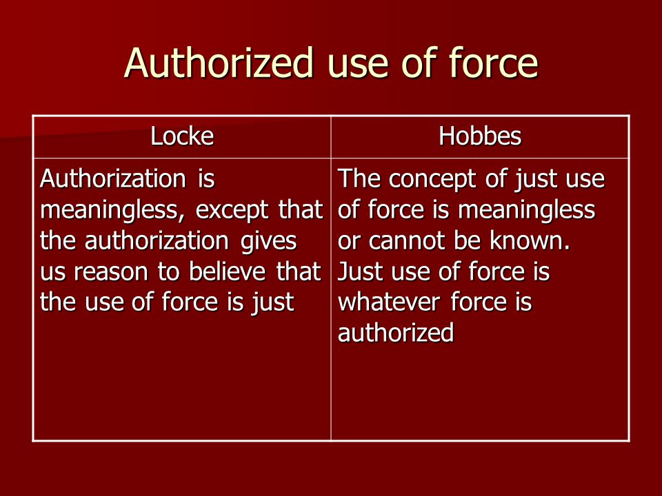 Authorized use of force