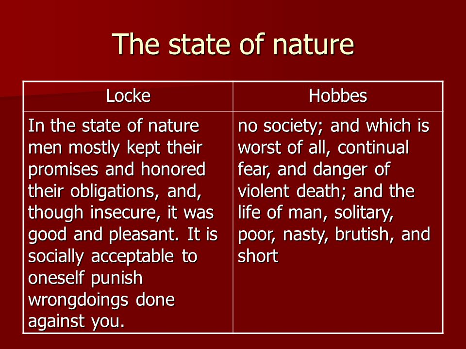 The state of nature Locke Hobbes