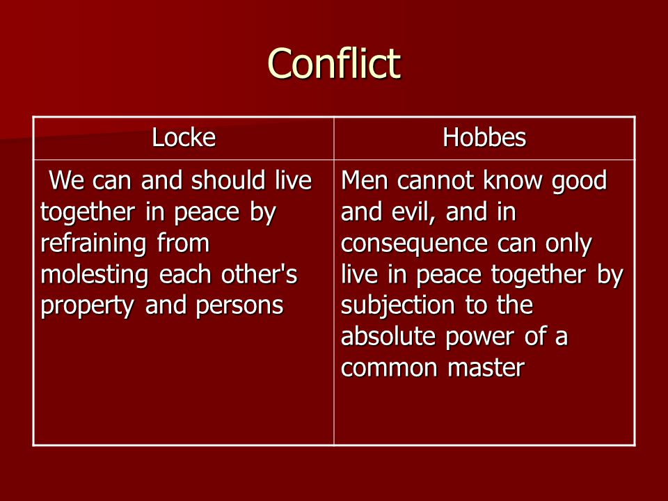 Conflict Locke. Hobbes. We can and should live together in peace by refraining from molesting each other s property and persons.