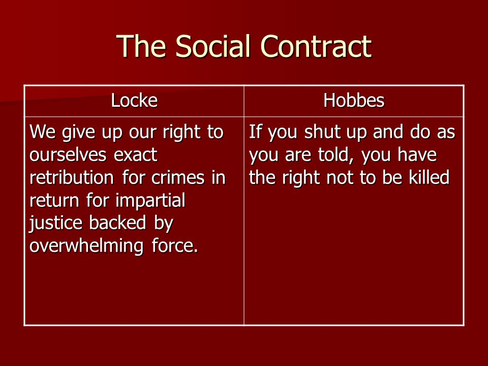 The Social Contract Locke Hobbes