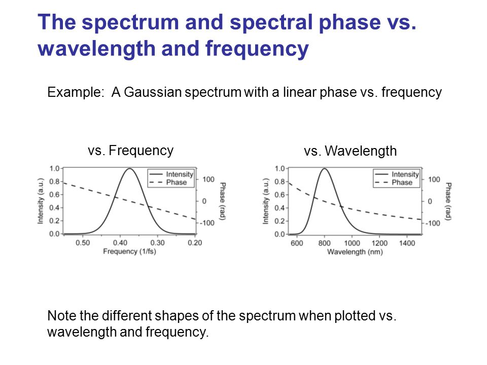 The spectrum and spectral phase vs. wavelength and frequency
