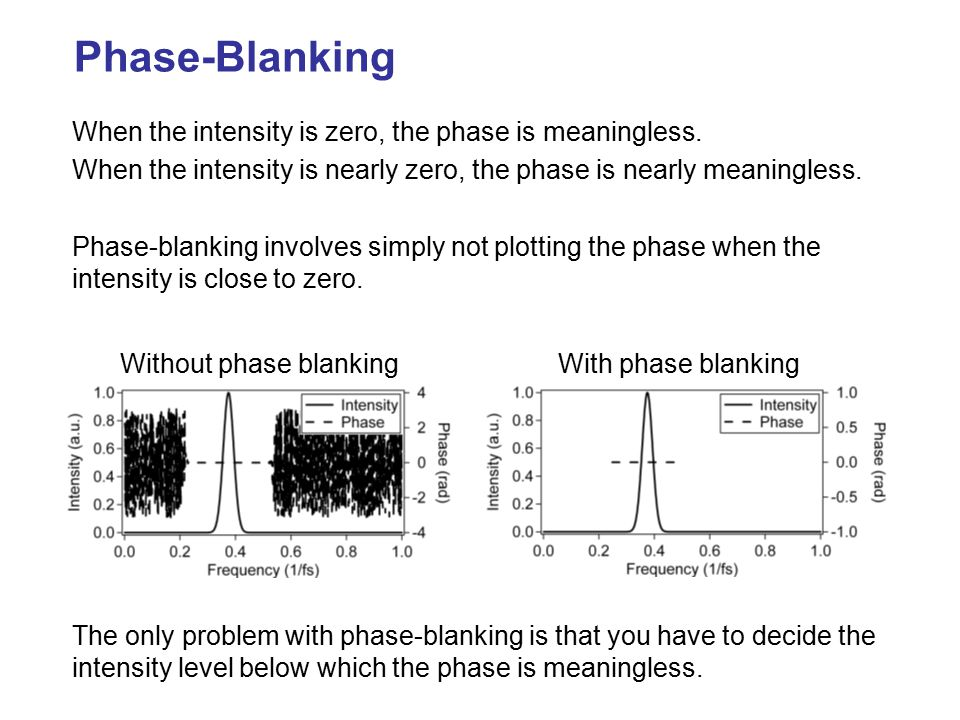 Phase-Blanking When the intensity is zero, the phase is meaningless.