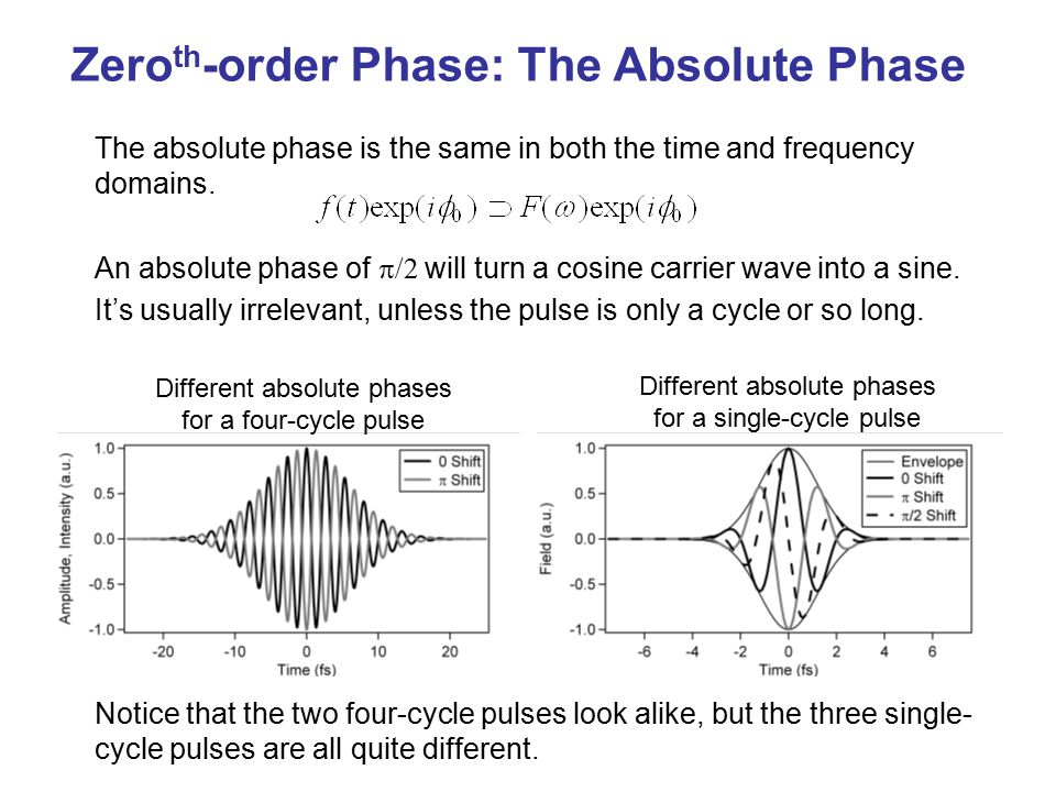 Zeroth-order Phase: The Absolute Phase
