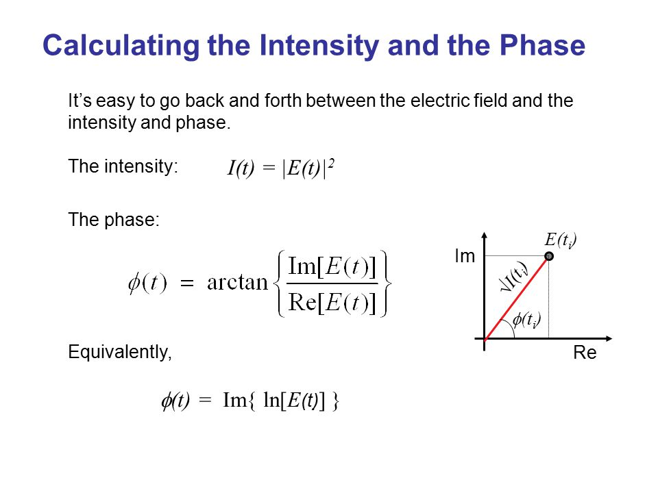 Calculating the Intensity and the Phase