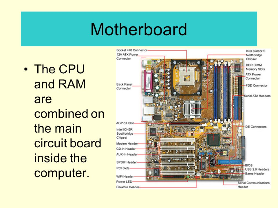 Motherboard The CPU and RAM are combined on the main circuit board inside the computer.