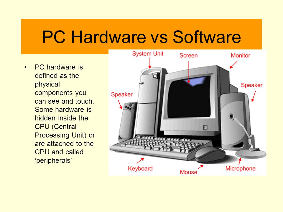 PC Hardware vs Software