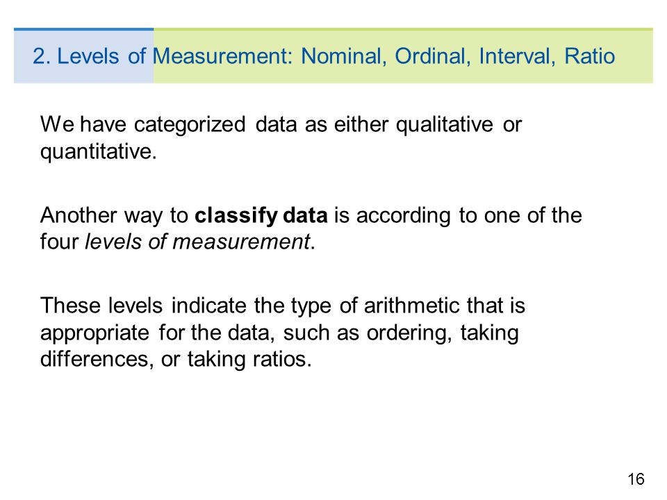 2. Levels of Measurement: Nominal, Ordinal, Interval, Ratio