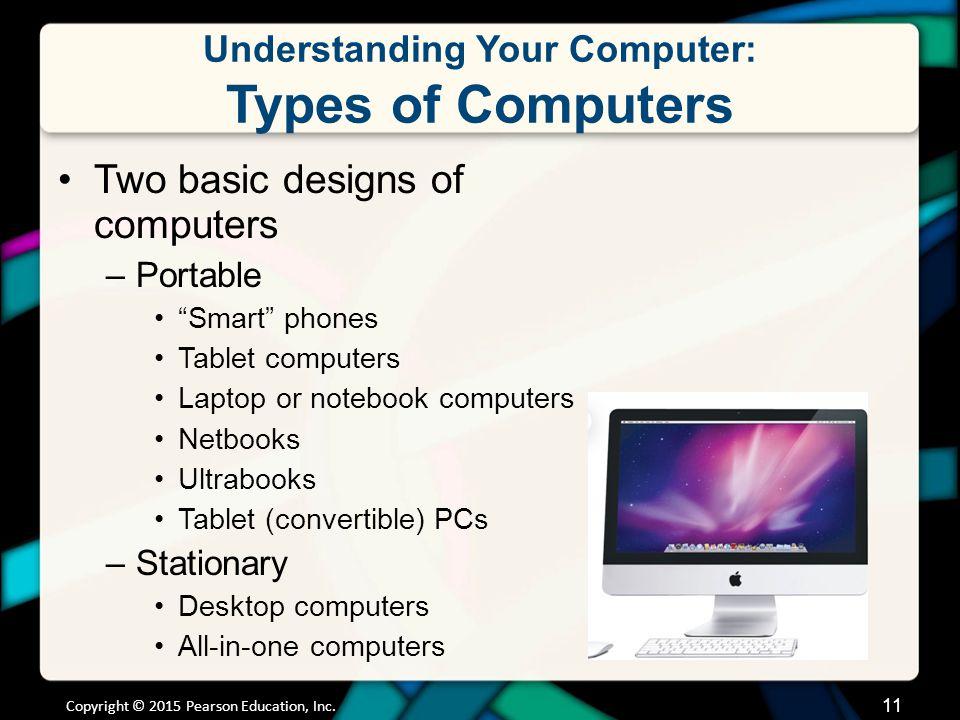 Understanding Your Computer: Types of Computers