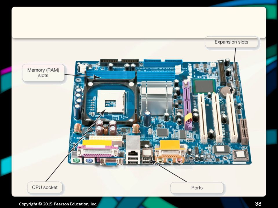 Processing and Memory on the Motherboard: Memory (Internal)