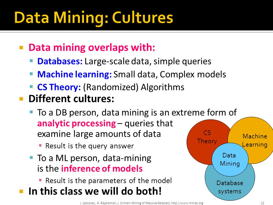 Data Mining: Cultures Data mining overlaps with: Different cultures: