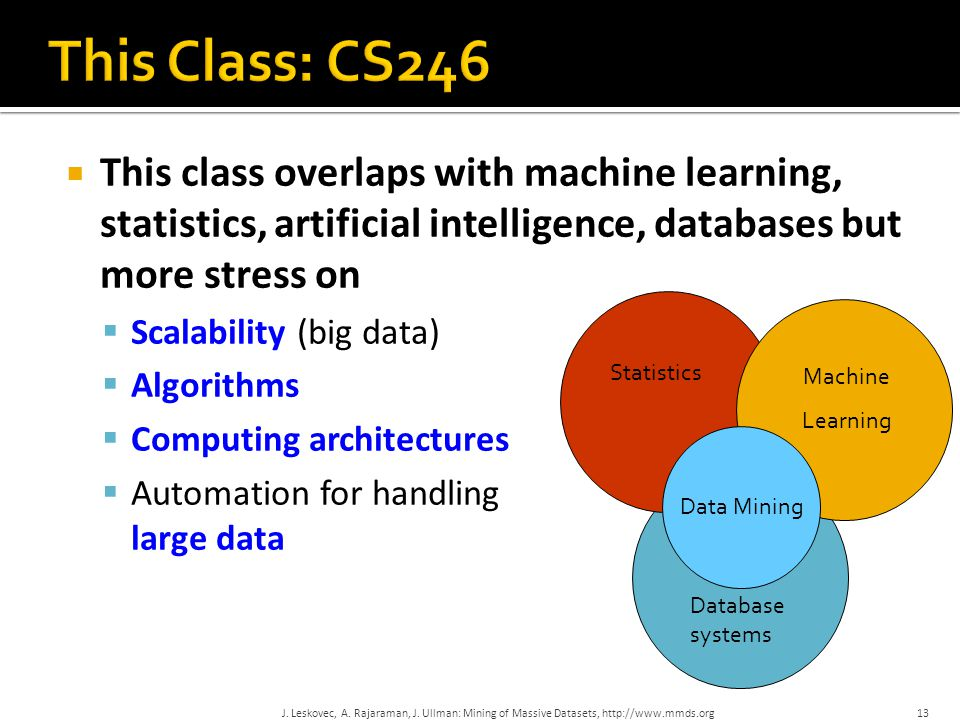 This Class: CS246 This class overlaps with machine learning, statistics, artificial intelligence, databases but more stress on.
