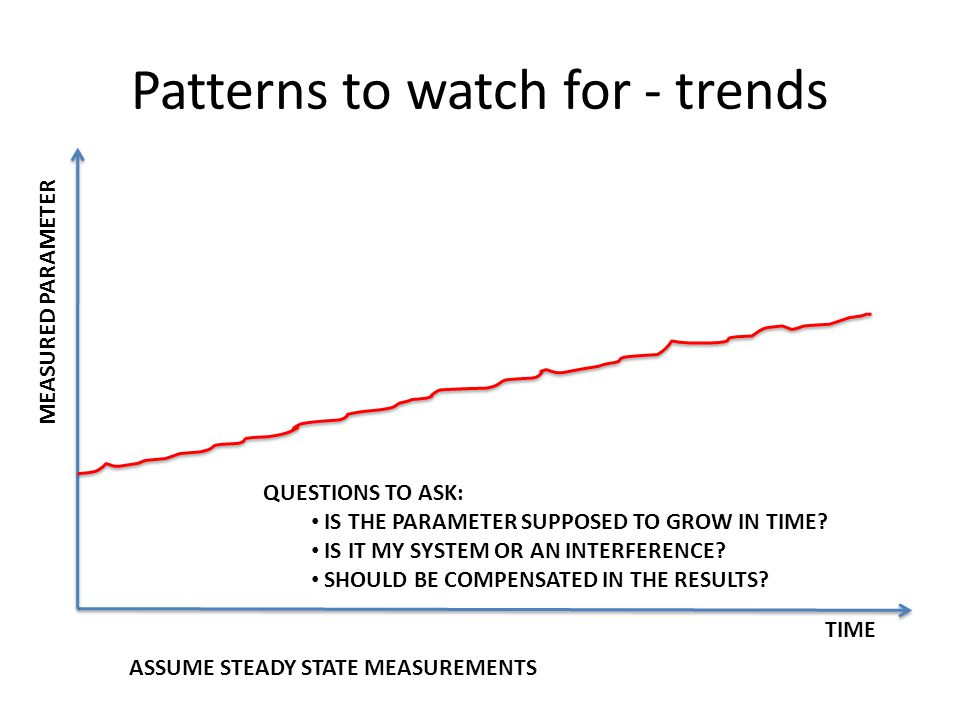 Patterns to watch for - trends
