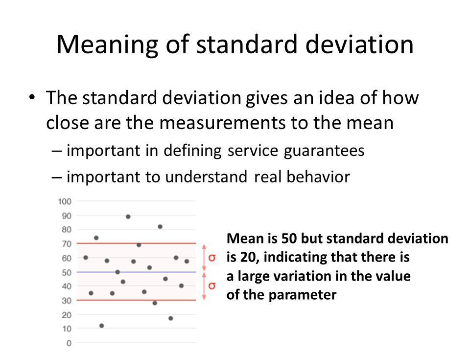 Meaning of standard deviation