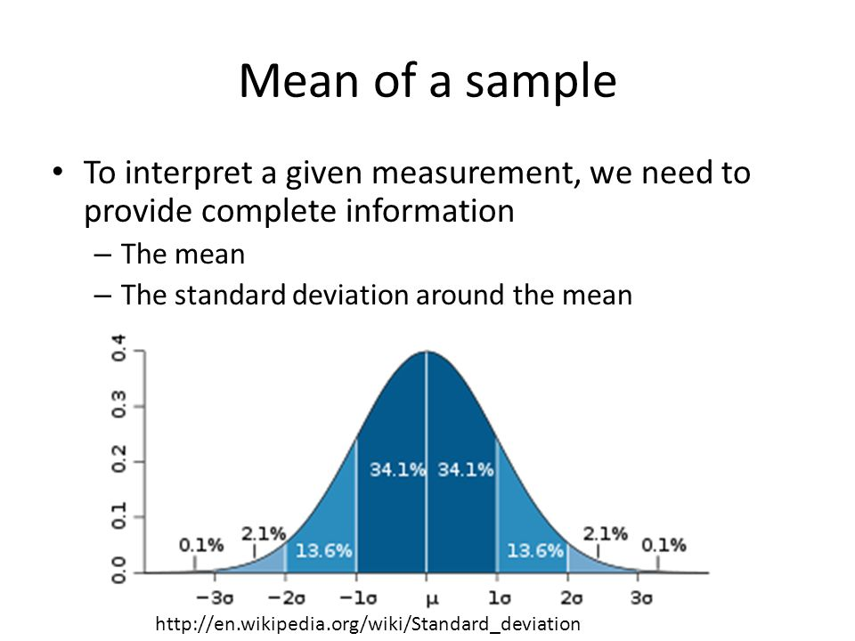 Mean of a sample To interpret a given measurement, we need to provide complete information. The mean.