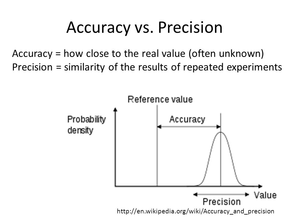 Accuracy vs. Precision Accuracy = how close to the real value (often unknown) Precision = similarity of the results of repeated experiments.