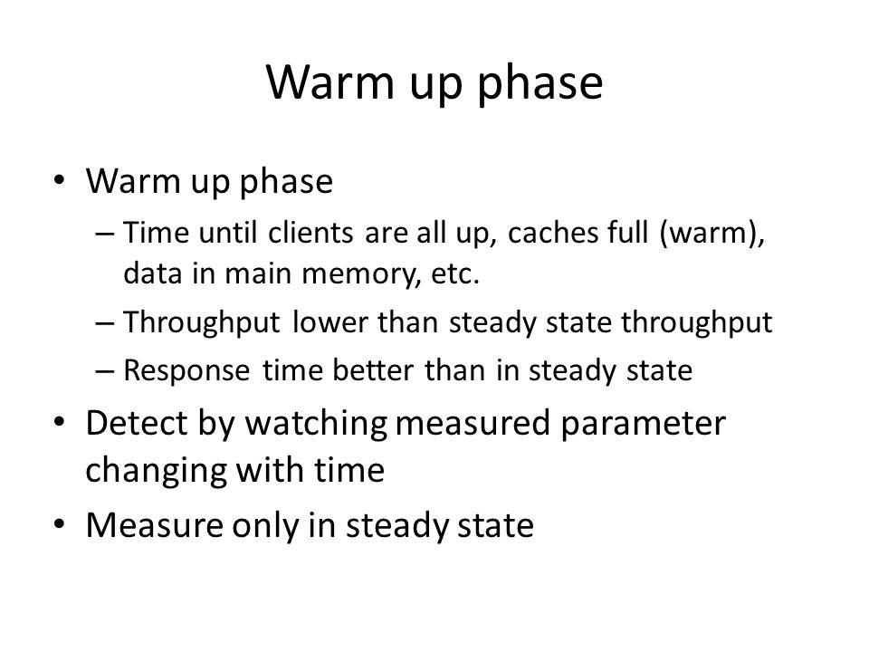 Warm up phase Warm up phase