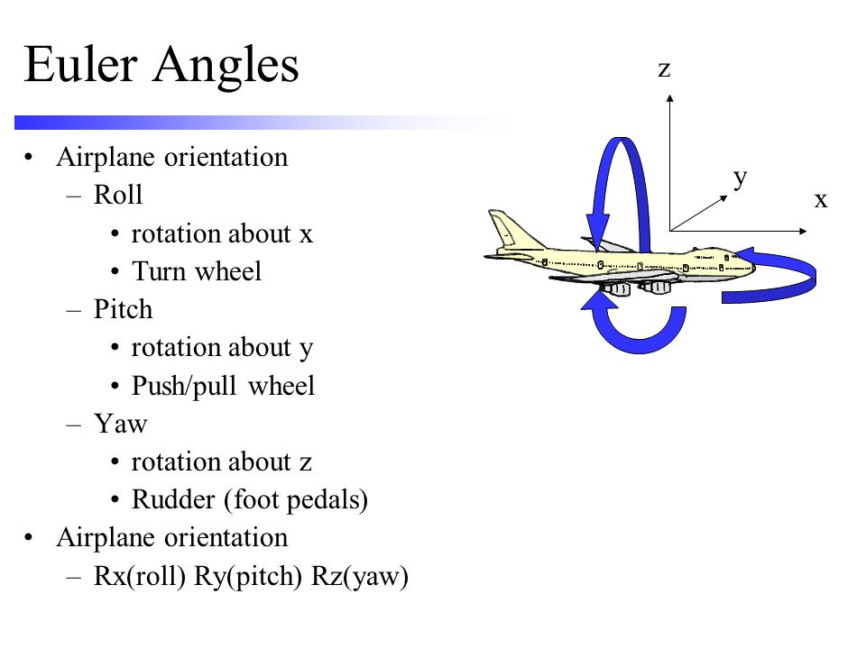 Euler Angles z Airplane orientation Roll y rotation about x x