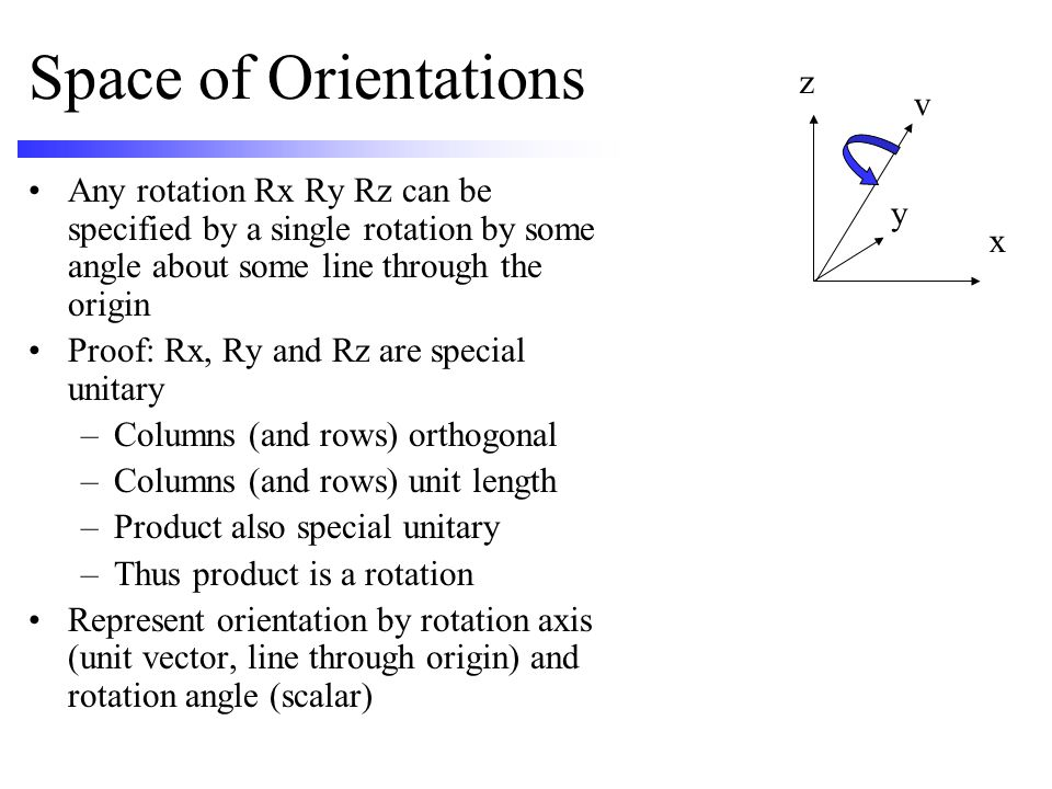 Space of Orientations z v