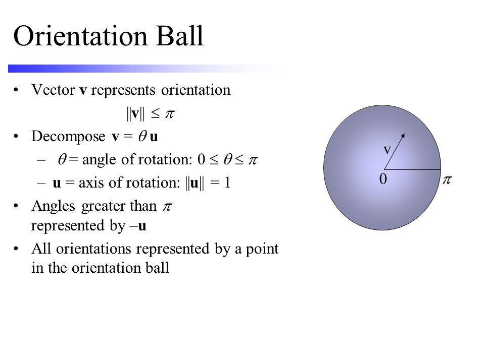 Orientation Ball Vector v represents orientation ||v||  p