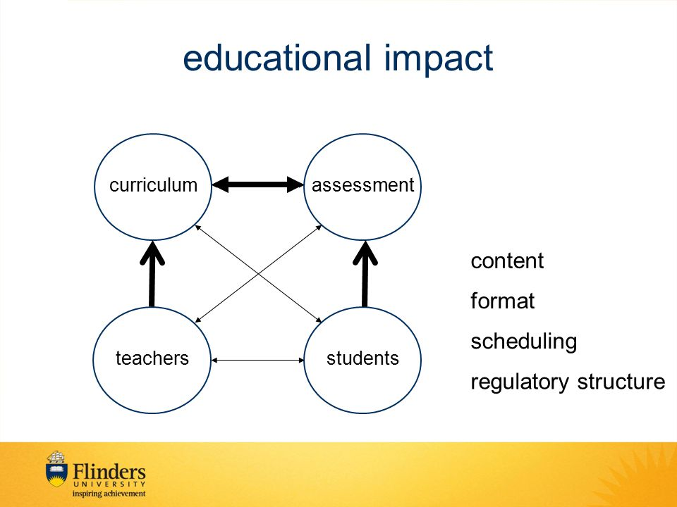 educational impact content format scheduling regulatory structure