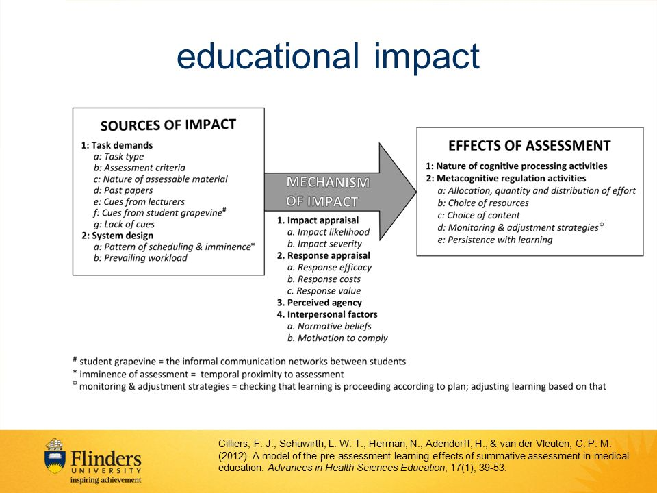 educational impact