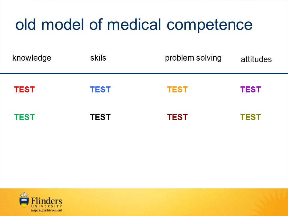 old model of medical competence