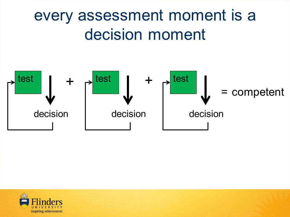 every assessment moment is a decision moment