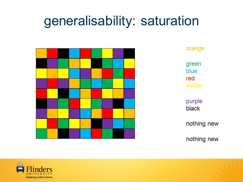 generalisability: saturation