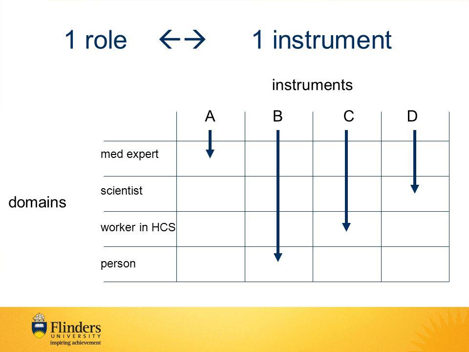 1 role  1 instrument instruments A B C D domains med expert