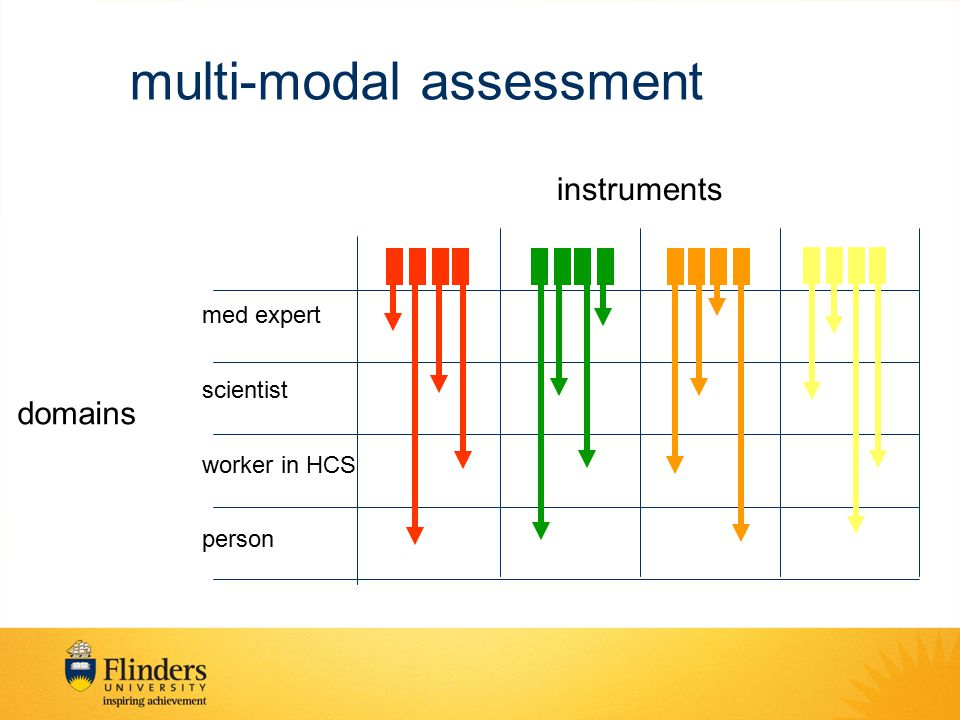 multi-modal assessment