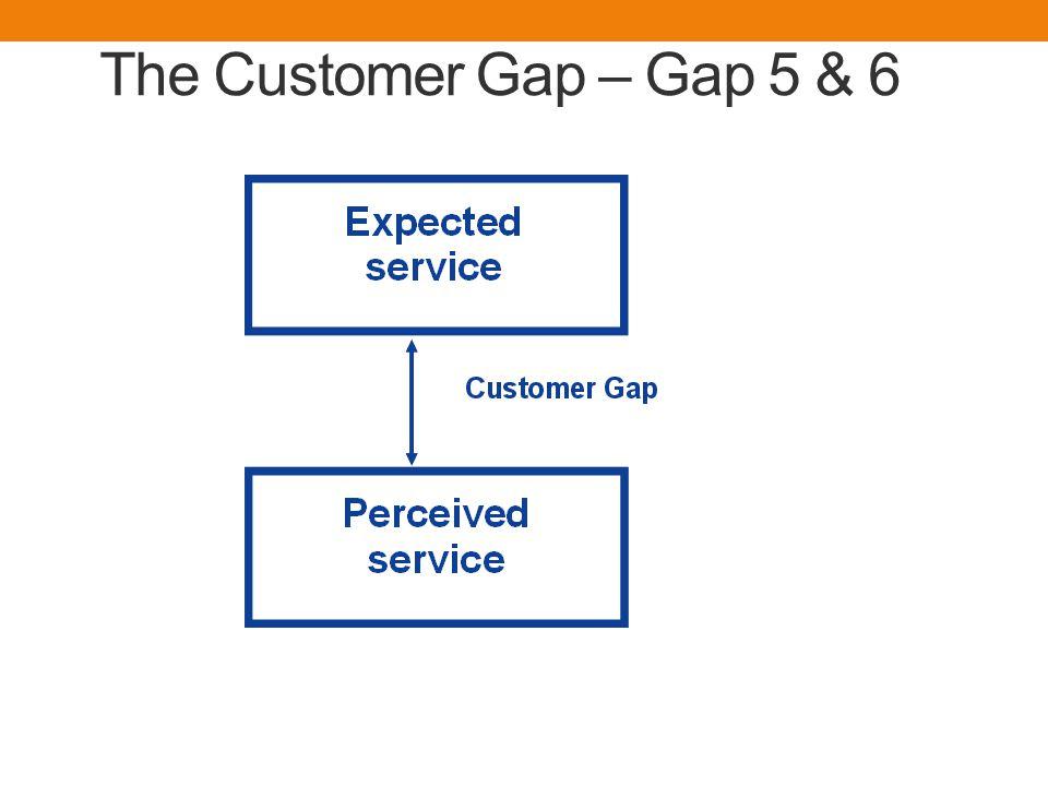 The Customer Gap – Gap 5 & 6