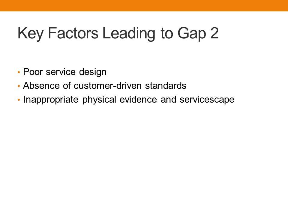 Key Factors Leading to Gap 2