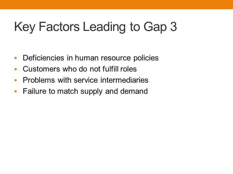 Key Factors Leading to Gap 3